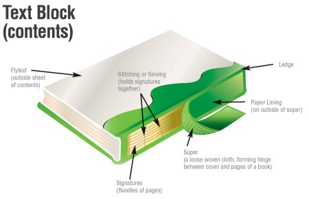 parts of abook2