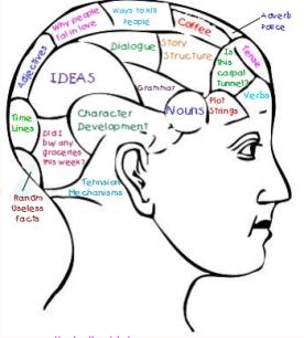 mind of a writer.jpg