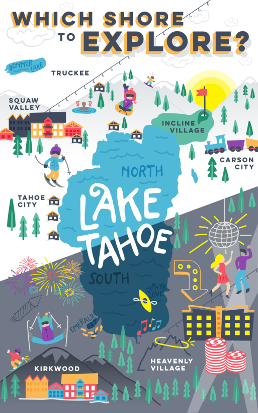 lake tahoe north vs south.png