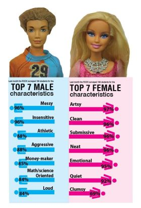 female-sex-role-stereotypes