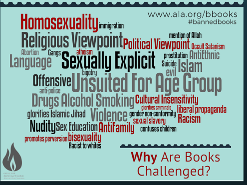ala banned books image.png